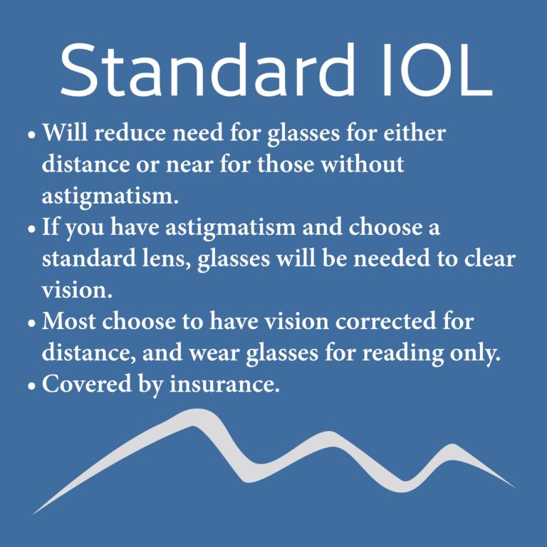 Standard IOL Details Graphic
