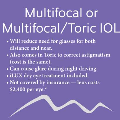 Multifocal IOL Details Graphic