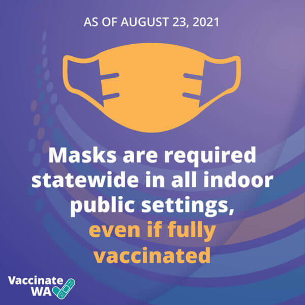 Mask Requirement Infographic